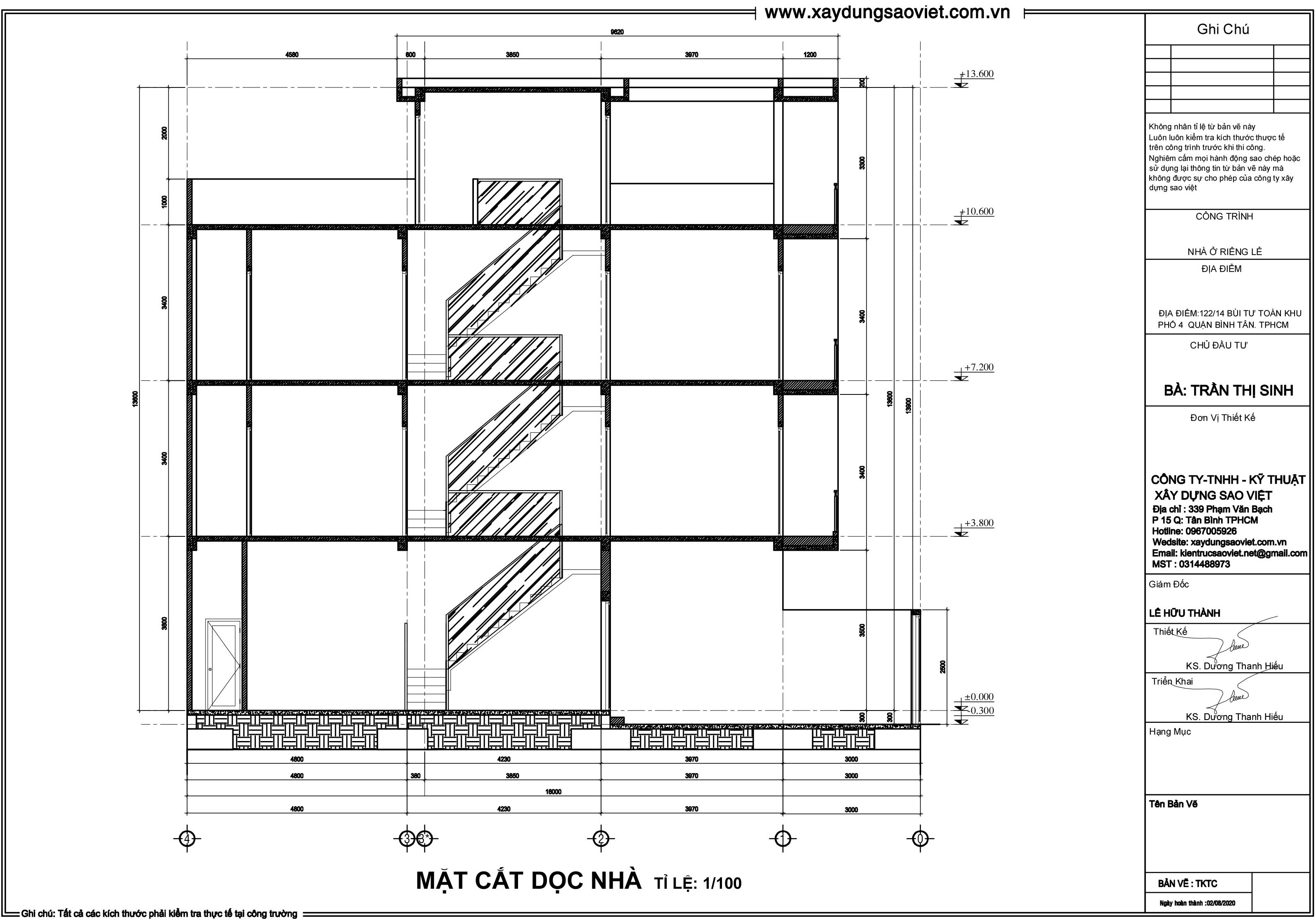 1-1 Mẫu thiết kế nhà phố phong cách hiện đại